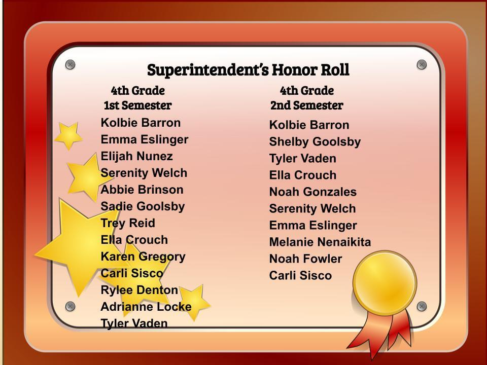 Superintendent Honor Roll